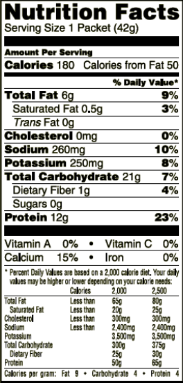 Barbeque Nutrition Label