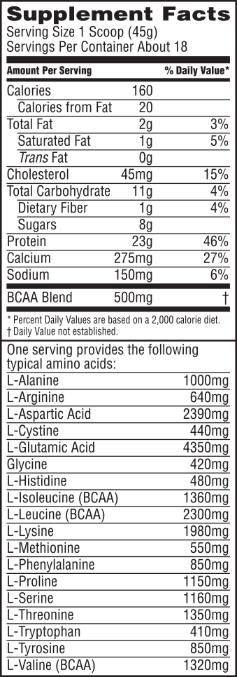 Chocolate Milkshake Nutrition Label